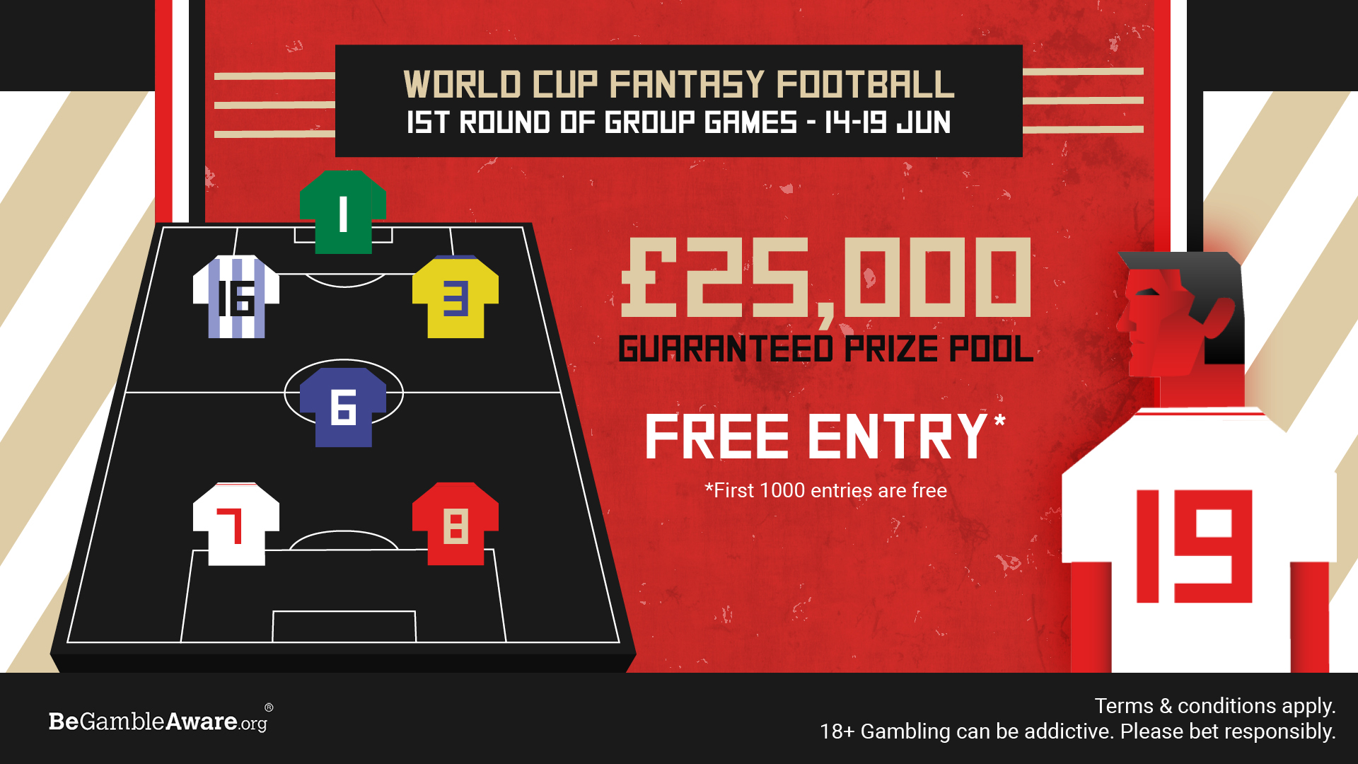World Cup Fantasy Football £25K up for Grabs